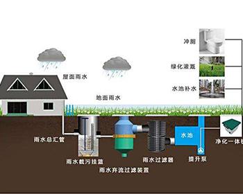 雨水收集池的水主要用在哪些地方