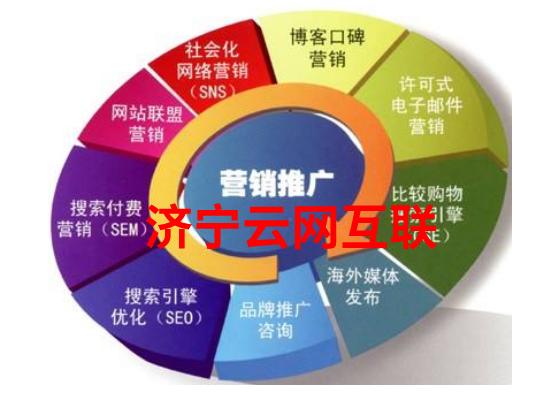 济宁云网互联--知名网络整合推广外包服务商